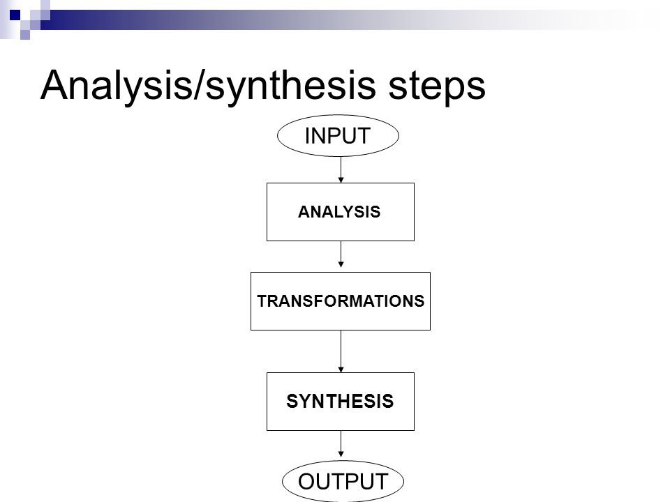 Analysis/synthesis steps ANALYSIS TRANSFORMATIONS SYNTHESIS INPUT OUTPUT