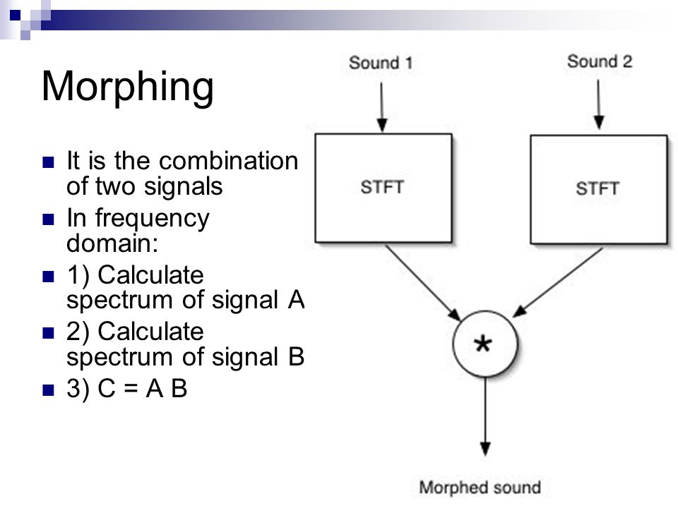 Morphing It is the combination of two signals In frequency domain: 1) Calculate spectrum of signal A 2) Calculate spectrum of signal B 3) C = A B