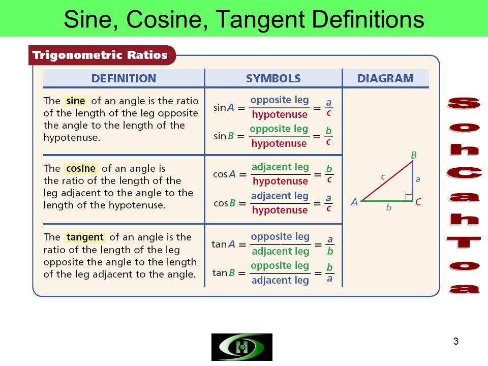 3 Sine, Cosine, Tangent Definitions