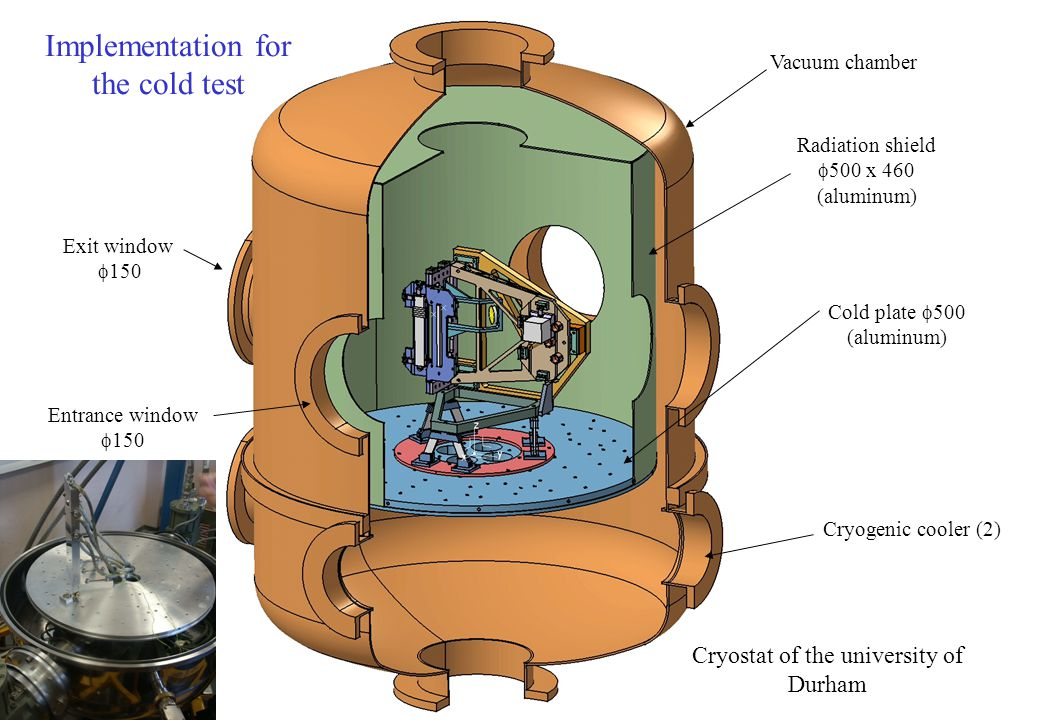 Vacuum chamber Radiation shield  500 x 460 (aluminum) Cold plate  500 (aluminum) Entrance window  150 Exit window  150 Cryostat of the university of Durham Cryogenic cooler (2) Implementation for the cold test