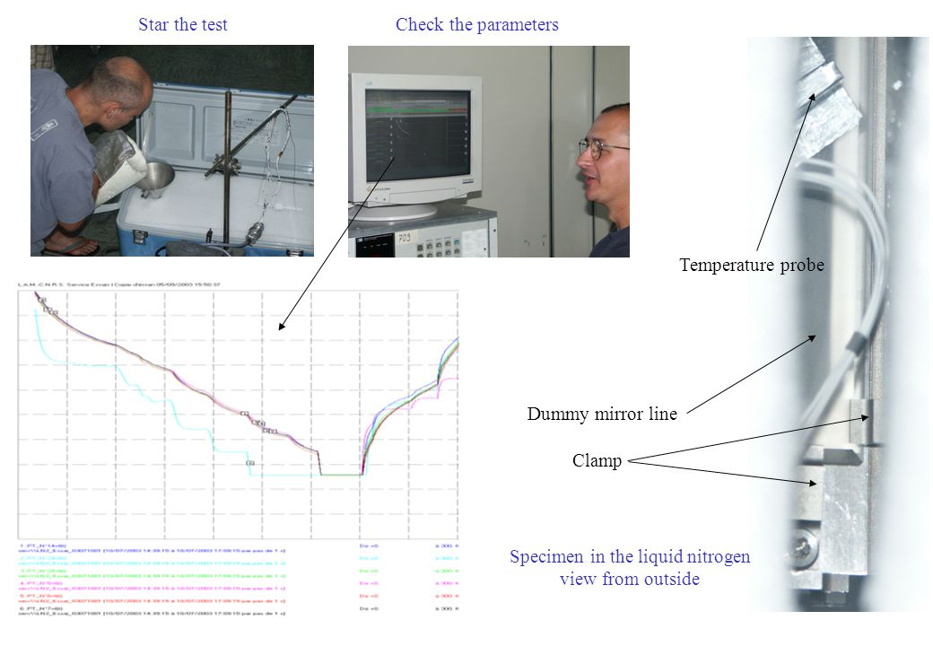 Star the testCheck the parameters Specimen in the liquid nitrogen view from outside Temperature probe Clamp Dummy mirror line