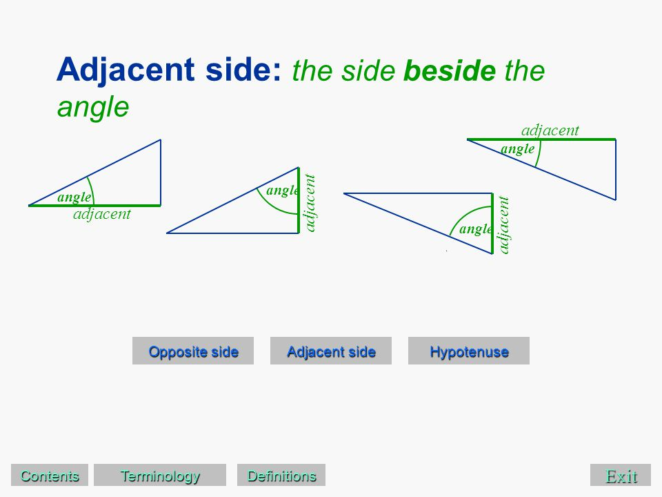 Hypotenuse: the longest side Exit hypotenuse Opposite side Opposite side Adjacent side Adjacent side Hypotenuse Contents Terminology Definitions