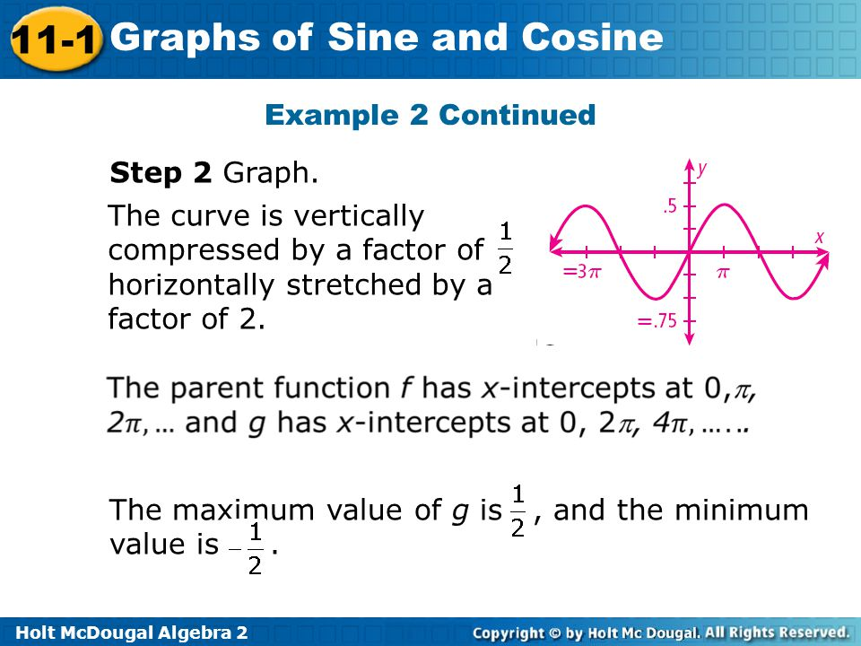 Holt McDougal Algebra 2 11-1 Graphs of Sine and Cosine Example 2 Continued Step 2 Graph. The curve is vertically compressed by a factor of horizontall