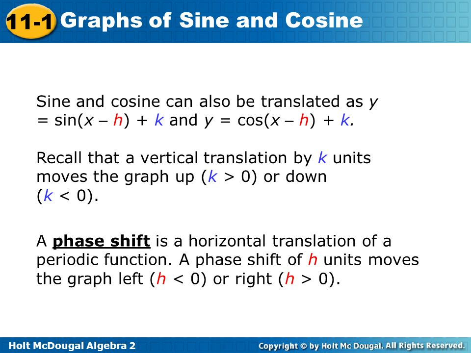 Holt McDougal Algebra 2 11-1 Graphs of Sine and Cosine Sine and cosine can also be translated as y = sin(x – h) + k and y = cos(x – h) + k. Recall tha