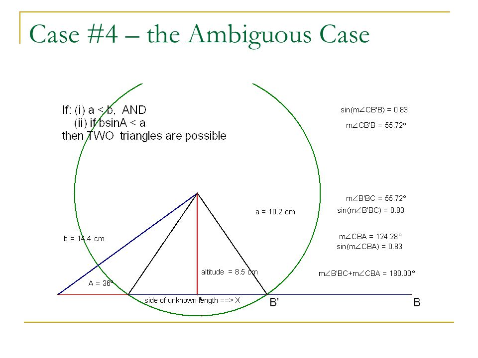 Case #4 – the Ambiguous Case