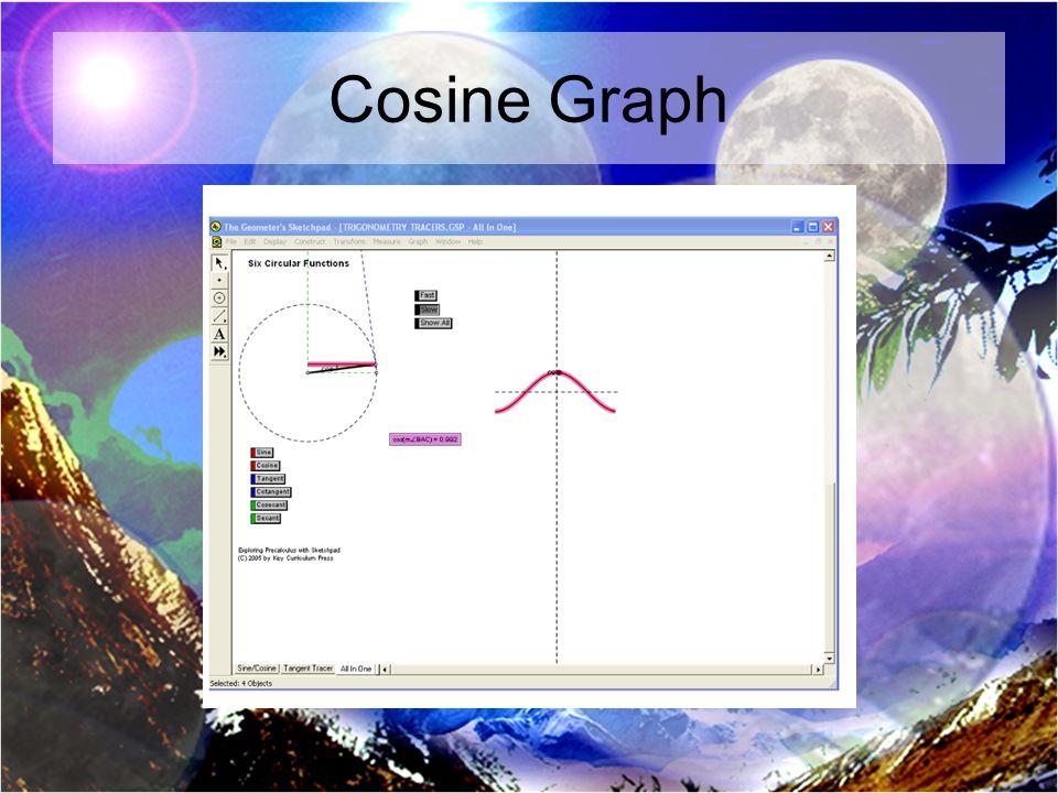 Cosine Graph