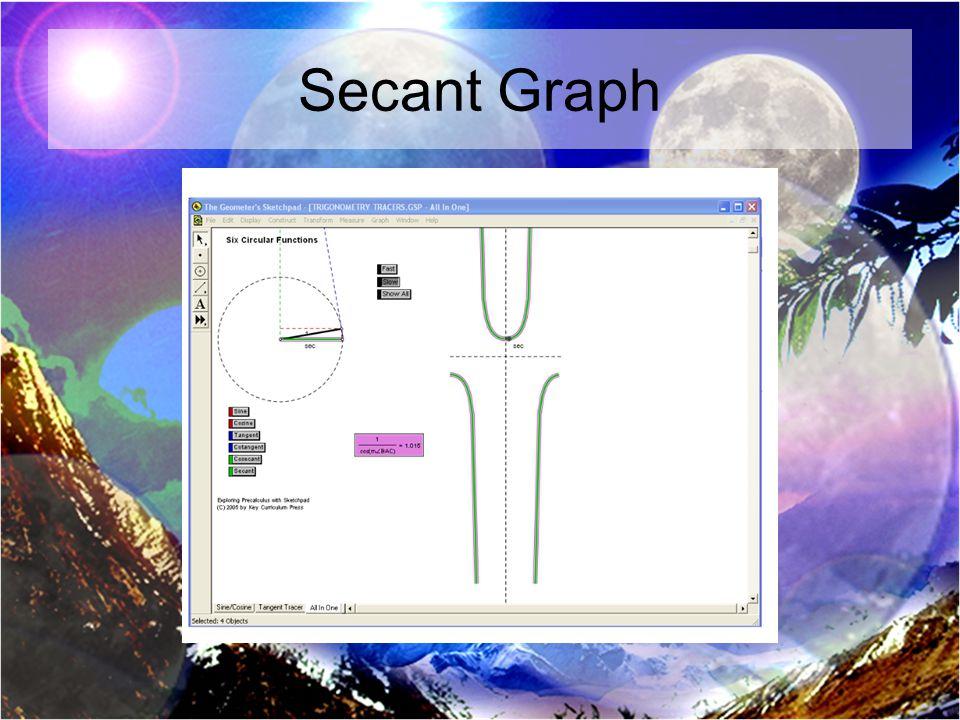 Secant Graph