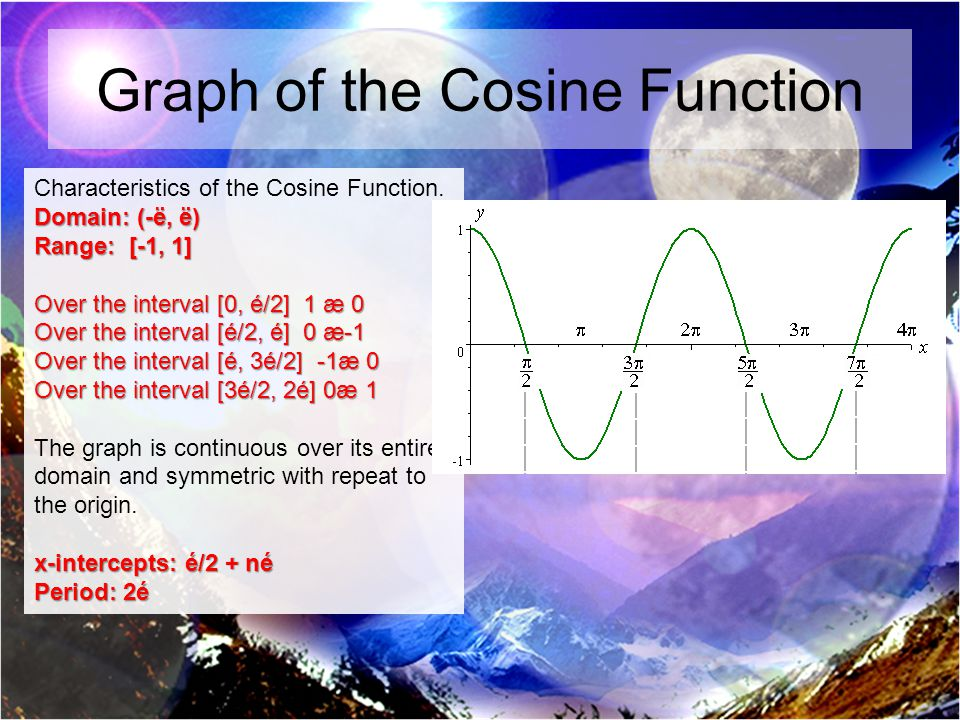 Graph of the Cosine Function Characteristics of the Cosine Function.