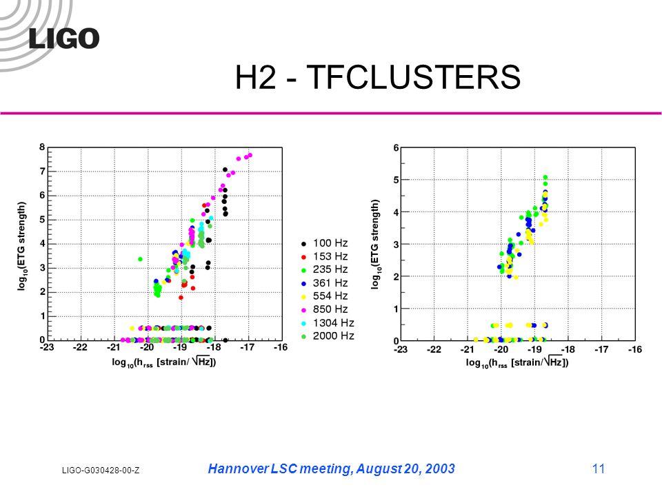 LIGO-G030428-00-Z Hannover LSC meeting, August 20, 200311 H2 - TFCLUSTERS