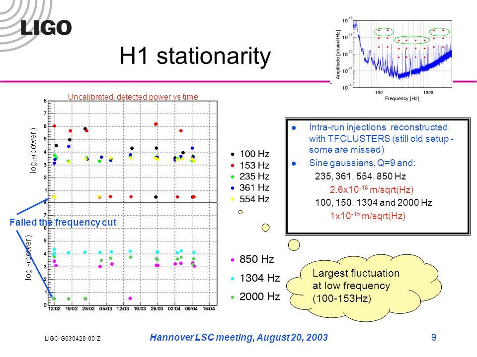 LIGO-G030428-00-Z Hannover LSC meeting, August 20, 200310 H1 TFCLUSTERS POWER