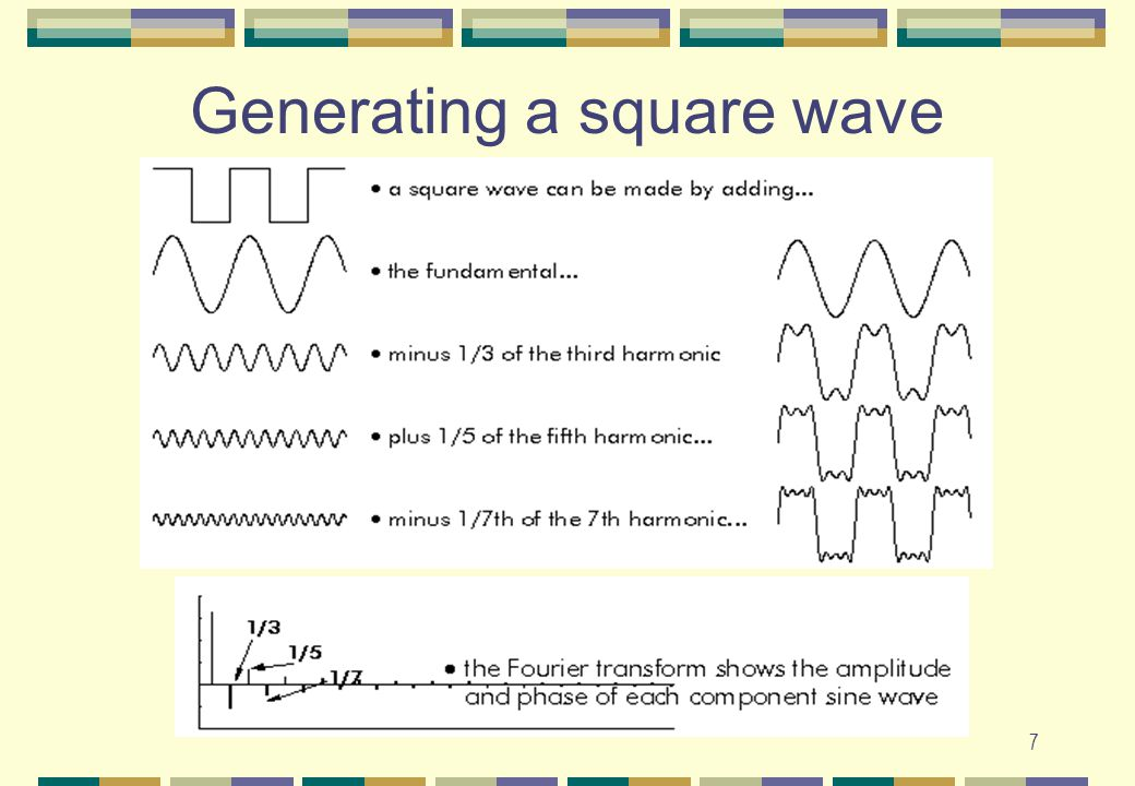 8 The Fourier Transform as a mathematical concept The Fourier Transform is based on the discovery that it is possible to take any periodic function of time x(t) and resolve it into an equivalent infinite summation of sine waves and cosine waves with frequencies that start at 0 and increase in integer multiples of a base frequency f 0 = 1/T, where T is the period of x(t).