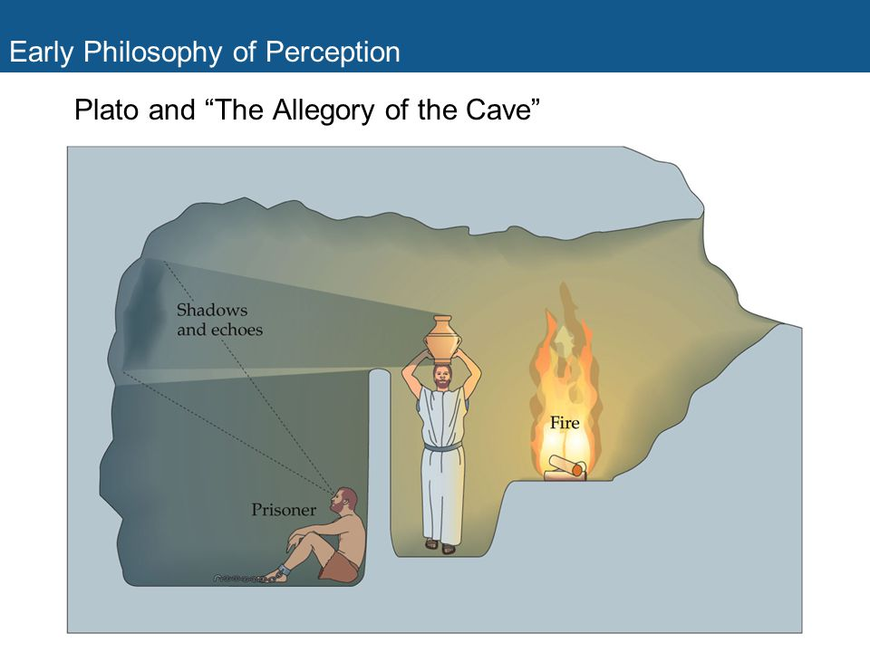 """Early Philosophy of Perception Plato and """"The Allegory of the Cave"""""""