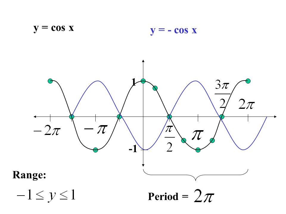 1 y = cos x Period = y = - cos x Range: