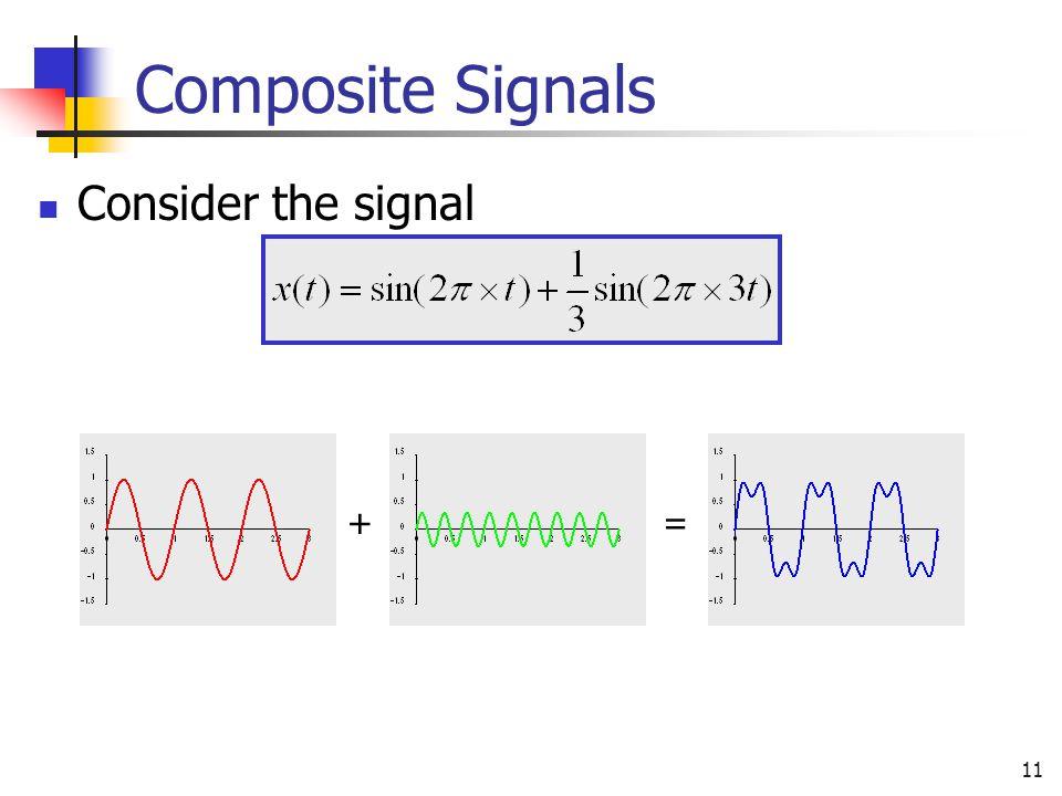 11 Composite Signals Consider the signal +=