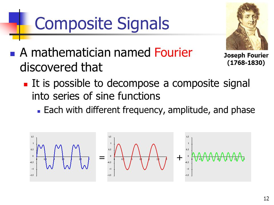 12 Composite Signals A mathematician named Fourier discovered that It is possible to decompose a composite signal into series of sine functions Each w