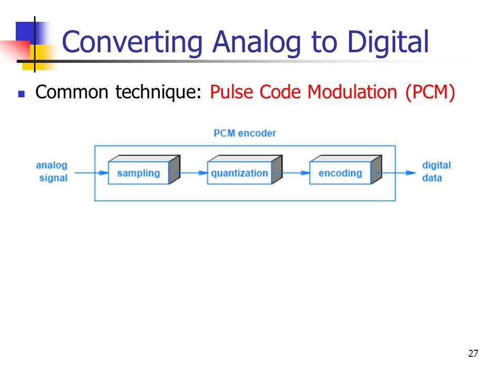 27 Converting Analog to Digital Common technique: Pulse Code Modulation (PCM)