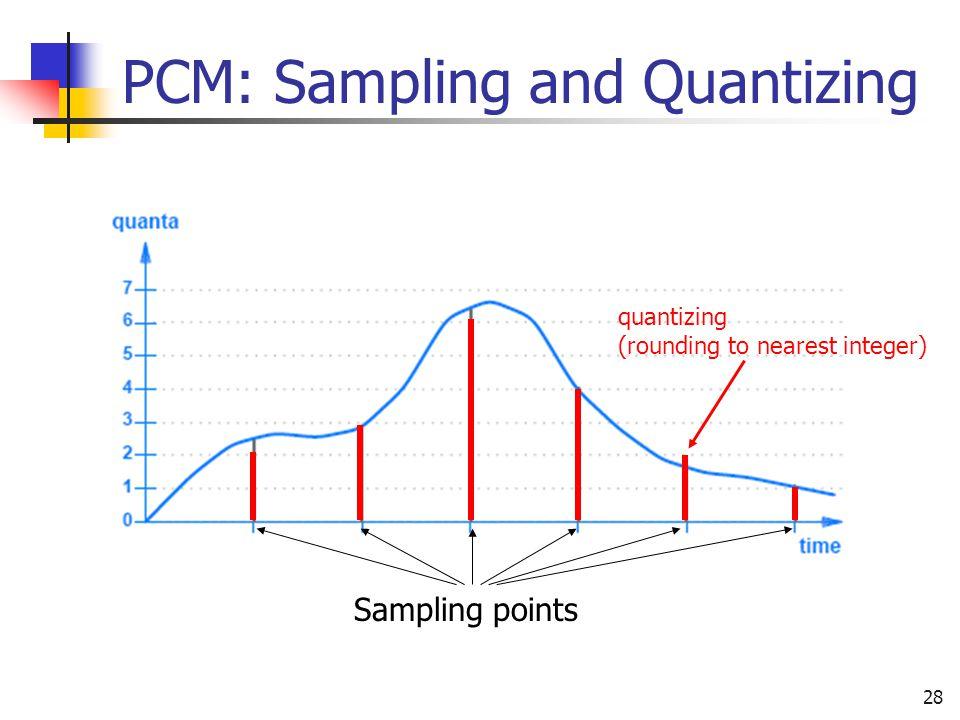 28 PCM: Sampling and Quantizing Sampling points quantizing (rounding to nearest integer)