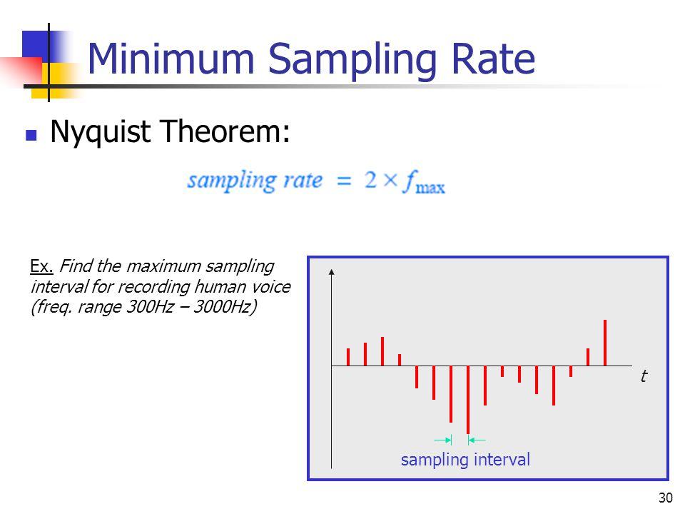 30 Minimum Sampling Rate Nyquist Theorem: t sampling interval Ex. Find the maximum sampling interval for recording human voice (freq. range 300Hz – 30