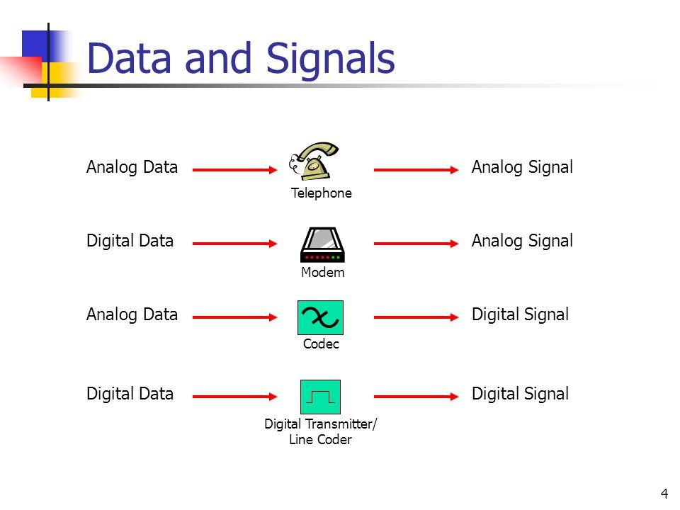 4 Data and Signals Telephone Analog DataAnalog Signal Modem Digital DataAnalog Signal Codec Analog DataDigital Signal Digital Transmitter/ Line Coder