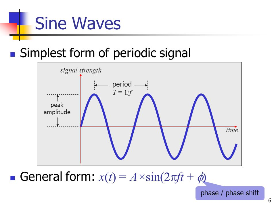 6 Simplest form of periodic signal General form: x(t) = A×sin(2  ft +  ) period T = 1/f peak amplitude time signal strength Sine Waves phase / phase