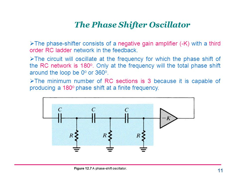 11 The Phase Shifter Oscillator  The phase-shifter consists of a negative gain amplifier (-K) with a third order RC ladder network in the feedback.