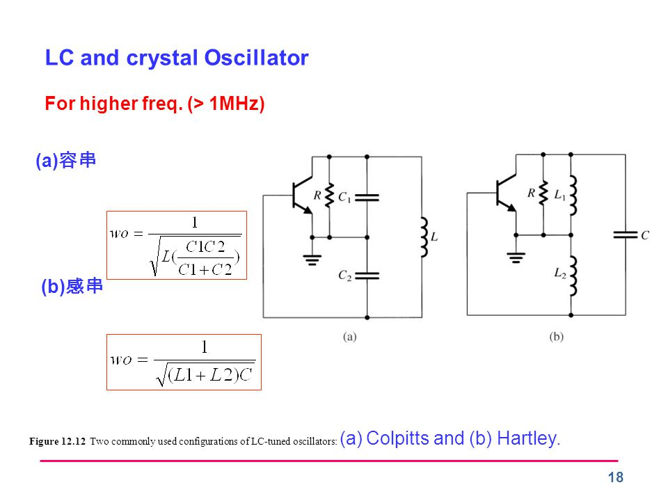 18 Figure 12.12 Two commonly used configurations of LC-tuned oscillators: (a) Colpitts and (b) Hartley.
