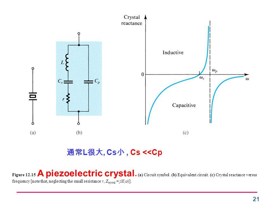 21 Figure 12.15 A piezoelectric crystal.(a) Circuit symbol.