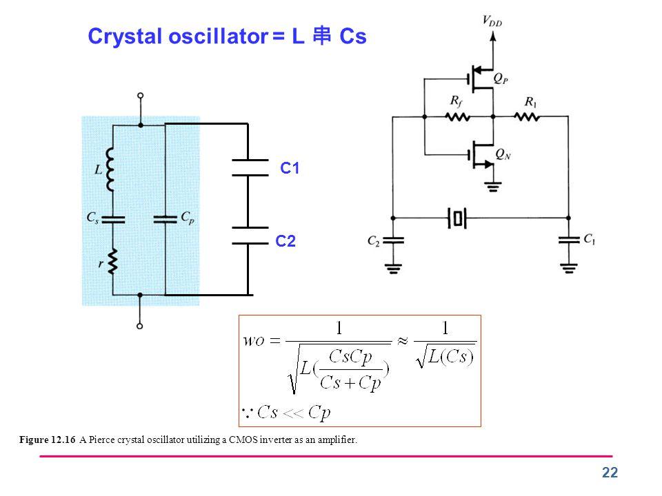 22 Figure 12.16 A Pierce crystal oscillator utilizing a CMOS inverter as an amplifier.