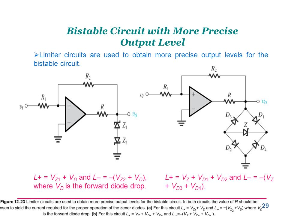 29 Bistable Circuit with More Precise Output Level  Limiter circuits are used to obtain more precise output levels for the bistable circuit.
