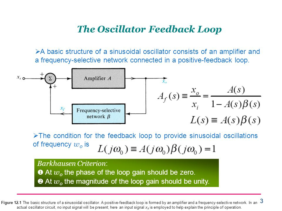 3 The Oscillator Feedback Loop  A basic structure of a sinusoidal oscillator consists of an amplifier and a frequency-selective network connected in a positive-feedback loop.