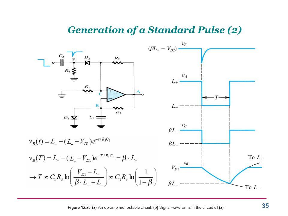 35 Generation of a Standard Pulse (2) Figure 12.26 (a) An op-amp monostable circuit.