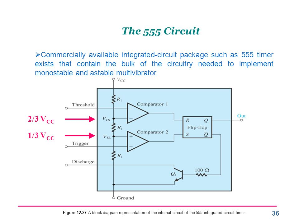 36 The 555 Circuit  Commercially available integrated-circuit package such as 555 timer exists that contain the bulk of the circuitry needed to implement monostable and astable multivibrator.