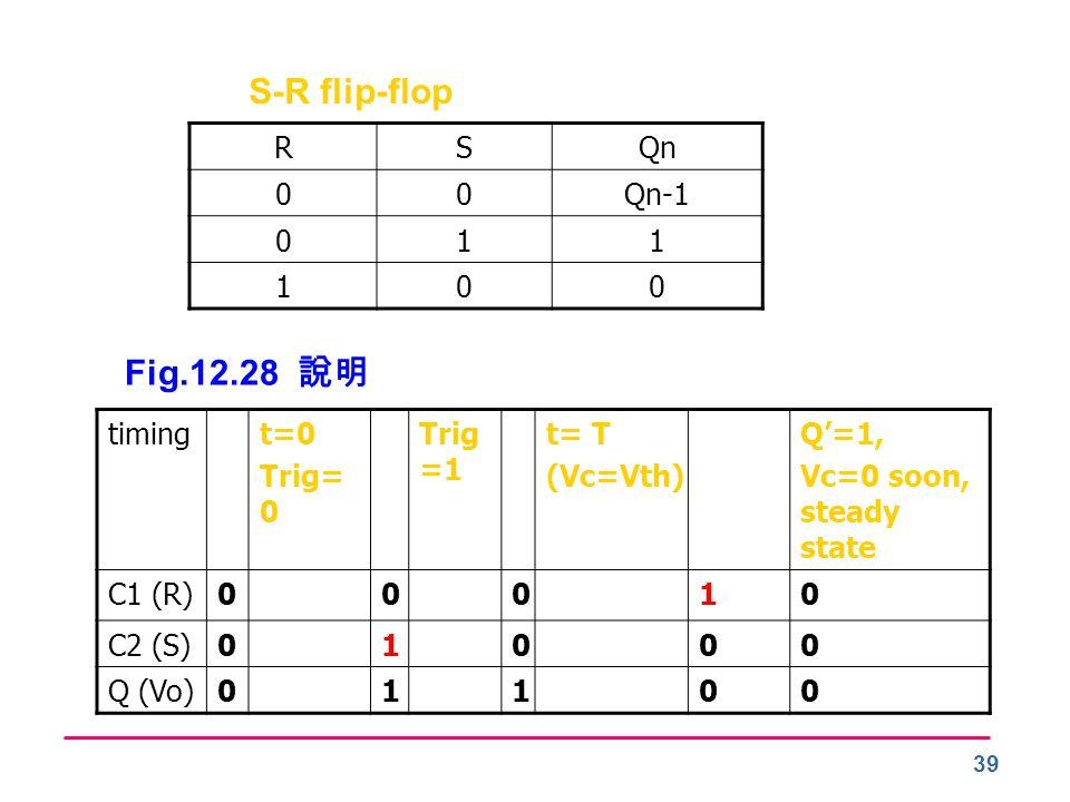 39 timingt=0 Trig= 0 Trig =1 t= T (Vc=Vth) Q'=1, Vc=0 soon, steady state C1 (R)00010 C2 (S)01000 Q (Vo)01100 RSQn 00Qn-1 011 100 S-R flip-flop Fig.12.28 說明