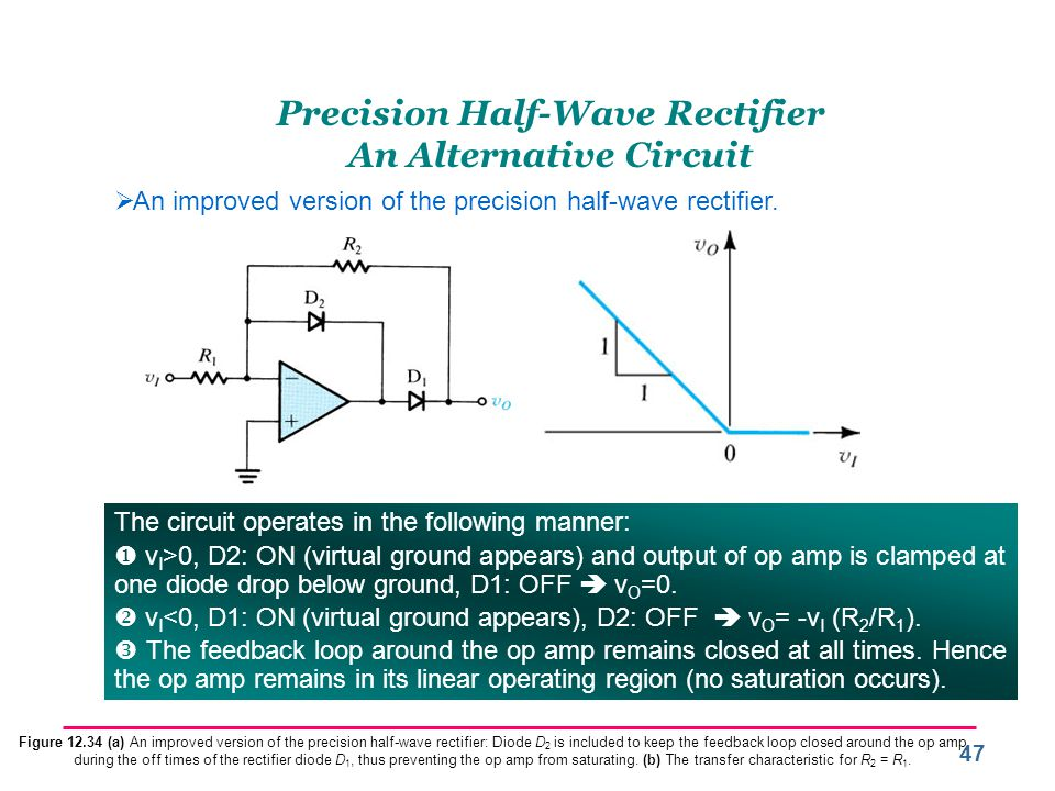 47 Precision Half-Wave Rectifier An Alternative Circuit  An improved version of the precision half-wave rectifier.