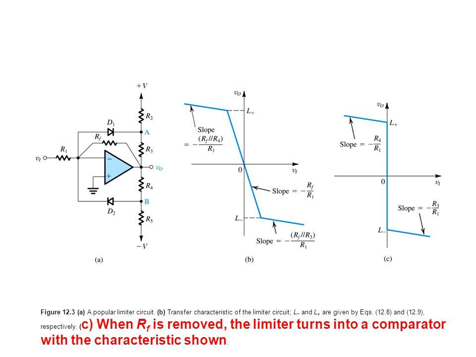 Figure 12.3 (a) A popular limiter circuit.