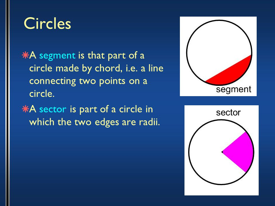 Circles  A segment is that part of a circle made by chord, i.e.