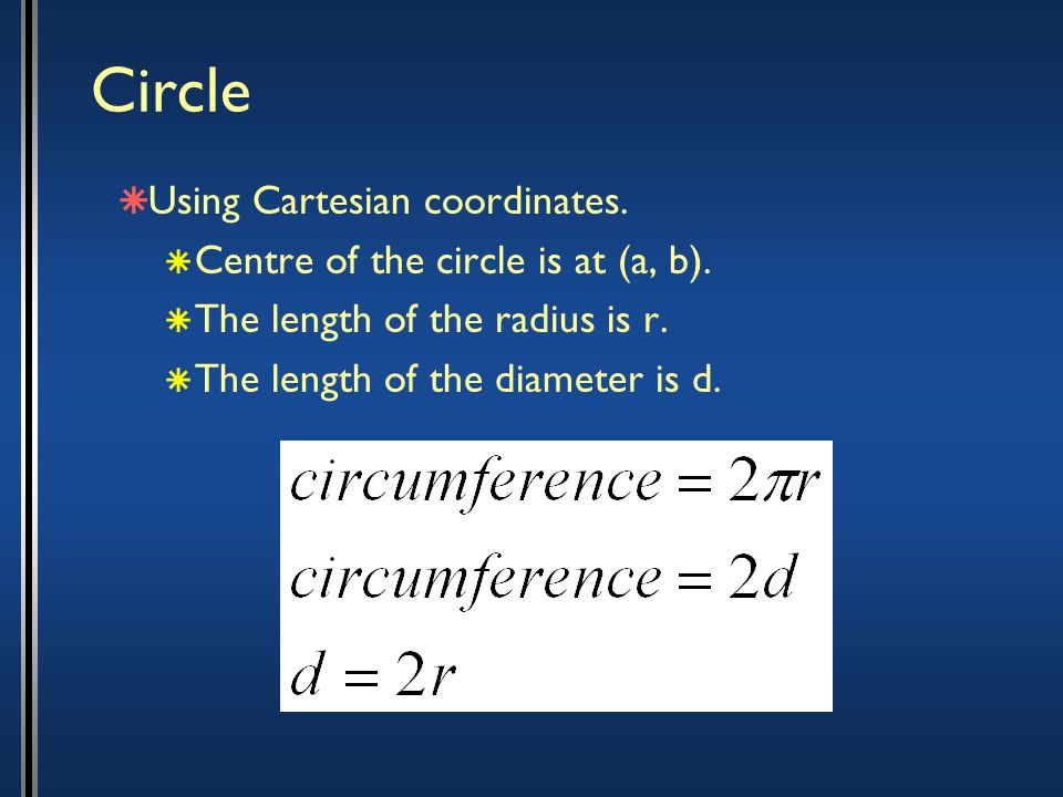Circle  Using Cartesian coordinates.  Centre of the circle is at (a, b).