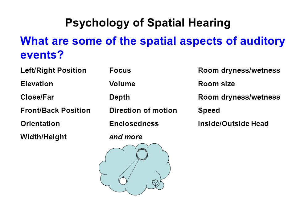 Psychology of Spatial Hearing What are some of the spatial aspects of auditory events.