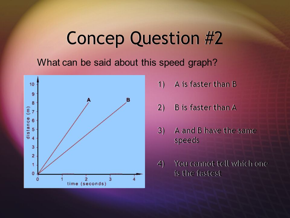 Concep Question #2 1)A is faster than B 2)B is faster than A 3)A and B have the same speeds 4)You cannot tell which one is the fastest What can be said about this speed graph