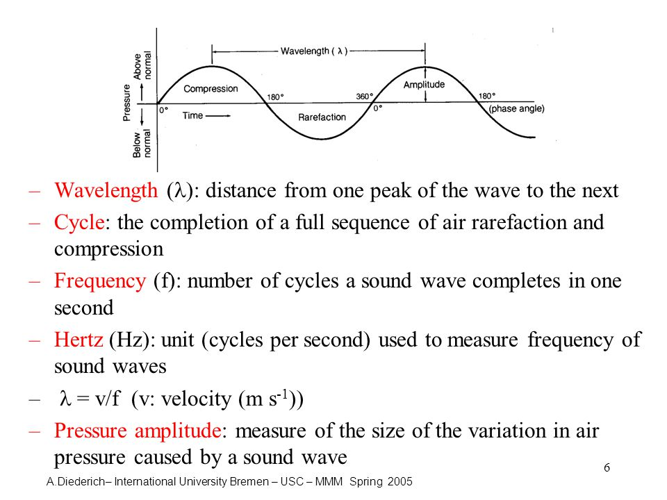 6 –Wavelength ( ): distance from one peak of the wave to the next –Cycle: the completion of a full sequence of air rarefaction and compression –Frequency (f): number of cycles a sound wave completes in one second –Hertz (Hz): unit (cycles per second) used to measure frequency of sound waves – = v/f (v: velocity (m s -1 )) –Pressure amplitude: measure of the size of the variation in air pressure caused by a sound wave