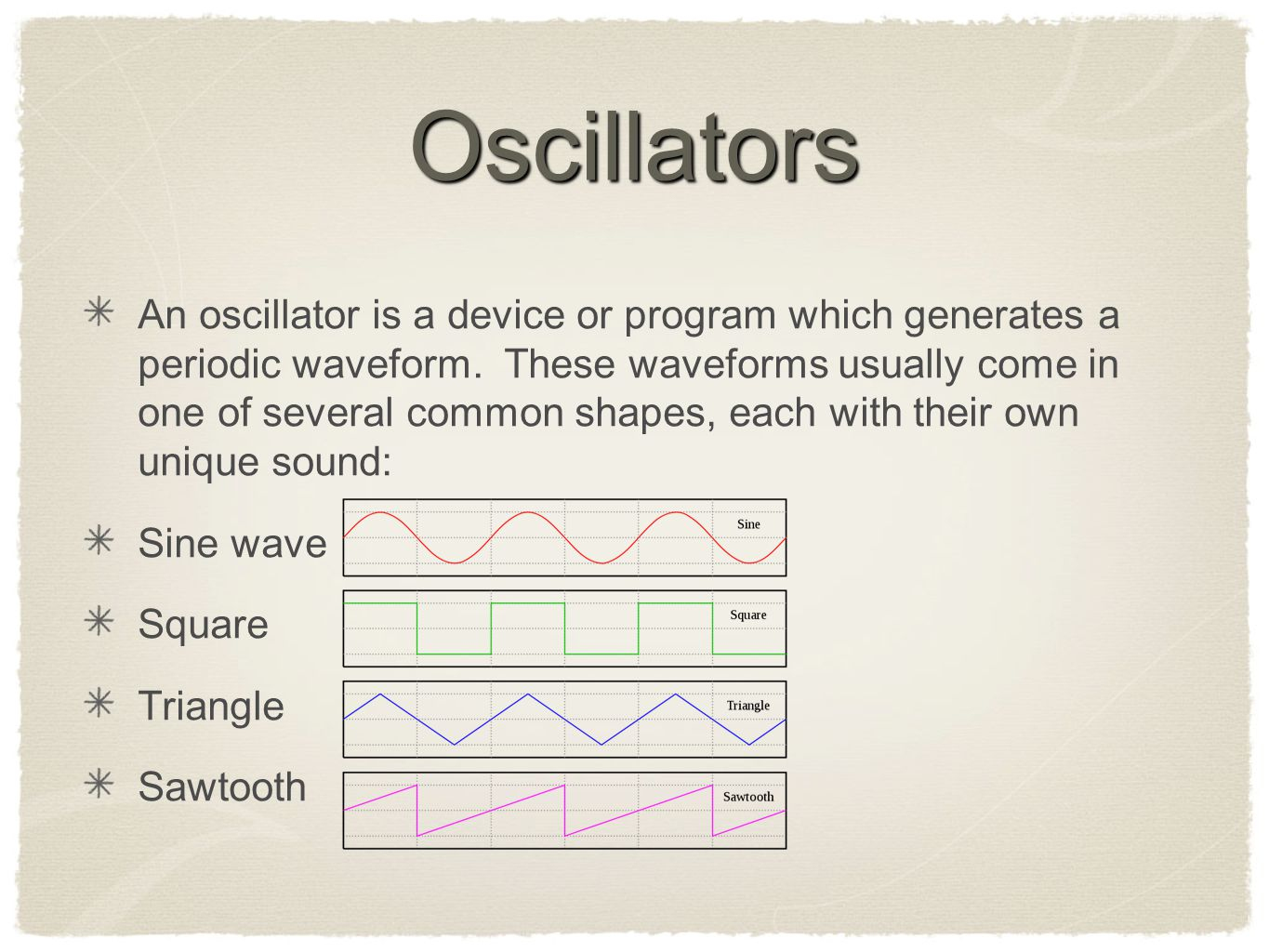 Oscillators An oscillator is a device or program which generates a periodic waveform.