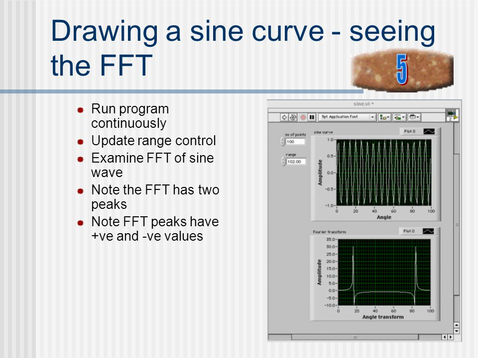 Drawing a sine curve - seeing the FFT  Run program continuously  Update range control  Examine FFT of sine wave  Note the FFT has two peaks  Note