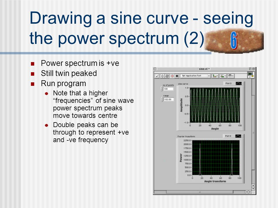 "Drawing a sine curve - seeing the power spectrum (2) Power spectrum is +ve Still twin peaked Run program  Note that a higher ""frequencies"" of sine wa"