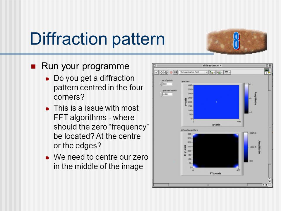 Diffraction pattern Run your programme  Do you get a diffraction pattern centred in the four corners?  This is a issue with most FFT algorithms - wh