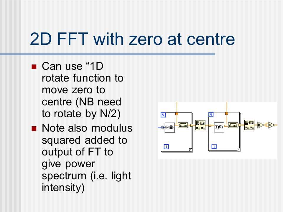 "2D FFT with zero at centre Can use ""1D rotate function to move zero to centre (NB need to rotate by N/2) Note also modulus squared added to output of"