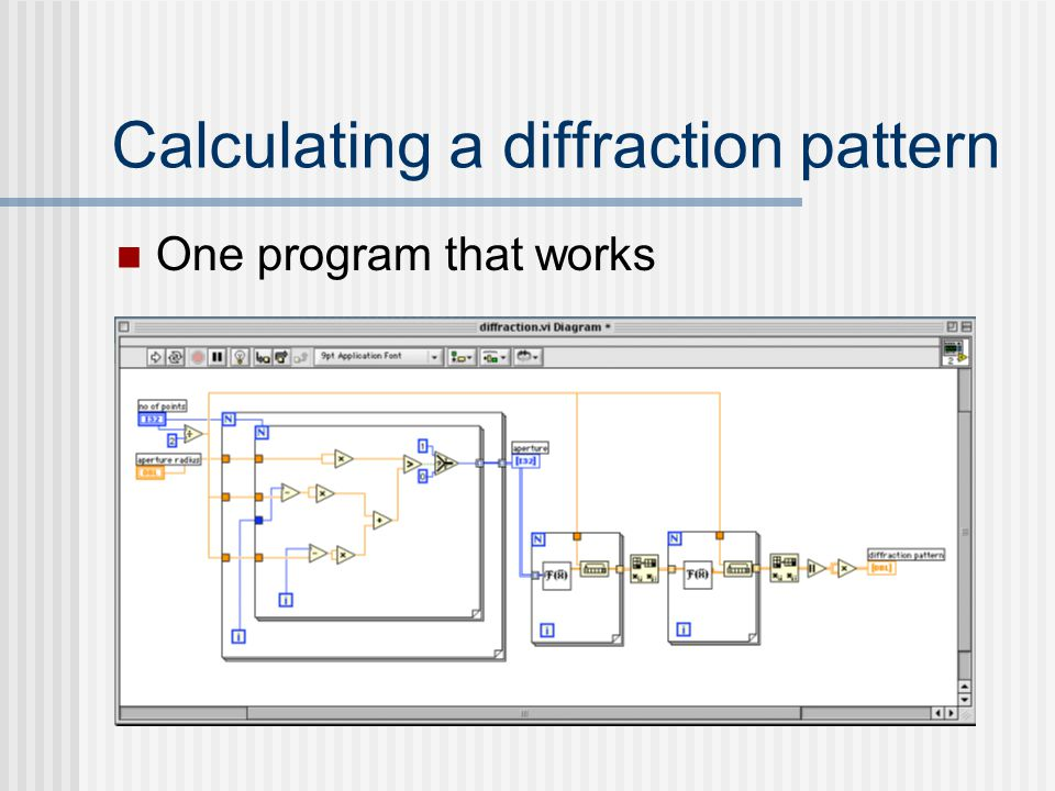 Calculating a diffraction pattern One program that works