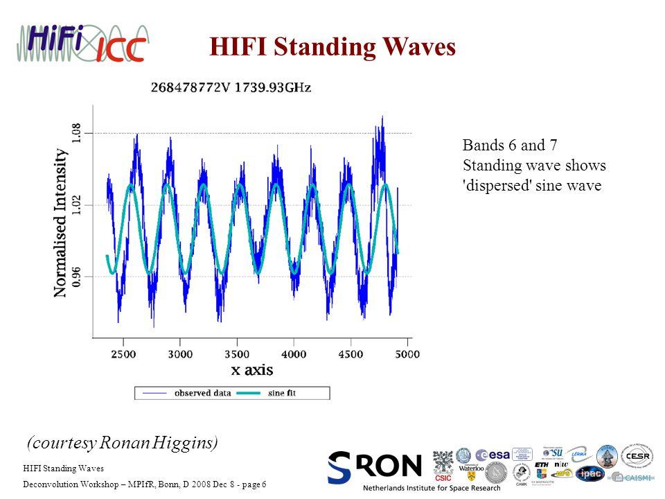Deconvolution Workshop – MPIfR, Bonn, D 2008 Dec 8 - page 6 HIFI Standing Waves (courtesy Ronan Higgins) Bands 6 and 7 Standing wave shows dispersed sine wave
