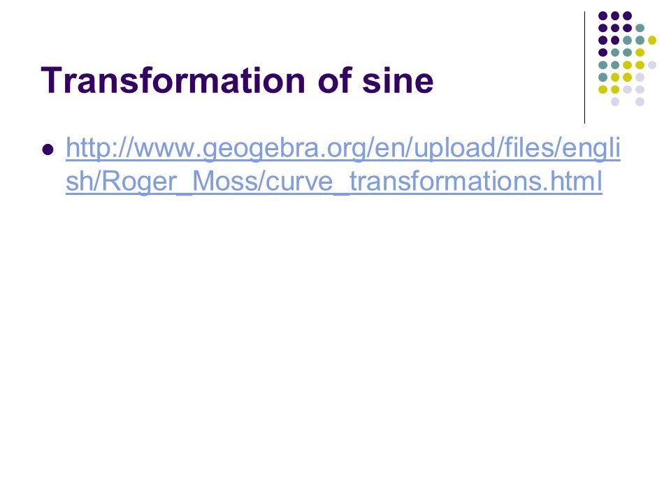 Transformation of sine http://www.geogebra.org/en/upload/files/engli sh/Roger_Moss/curve_transformations.html http://www.geogebra.org/en/upload/files/