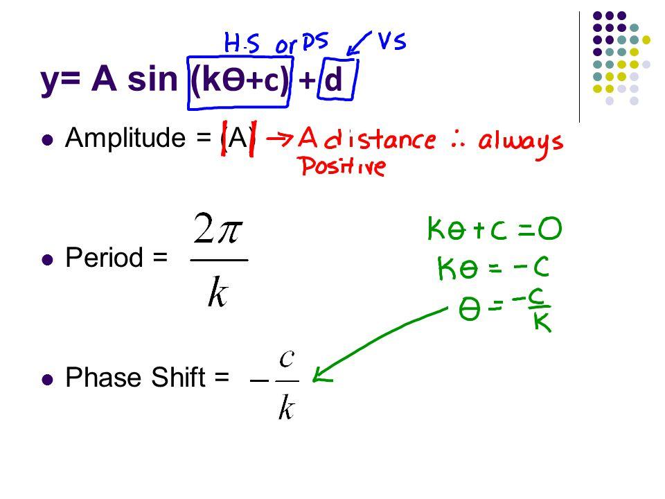 y= A sin (k Ѳ+c) + d Amplitude = (A) Period = Phase Shift =
