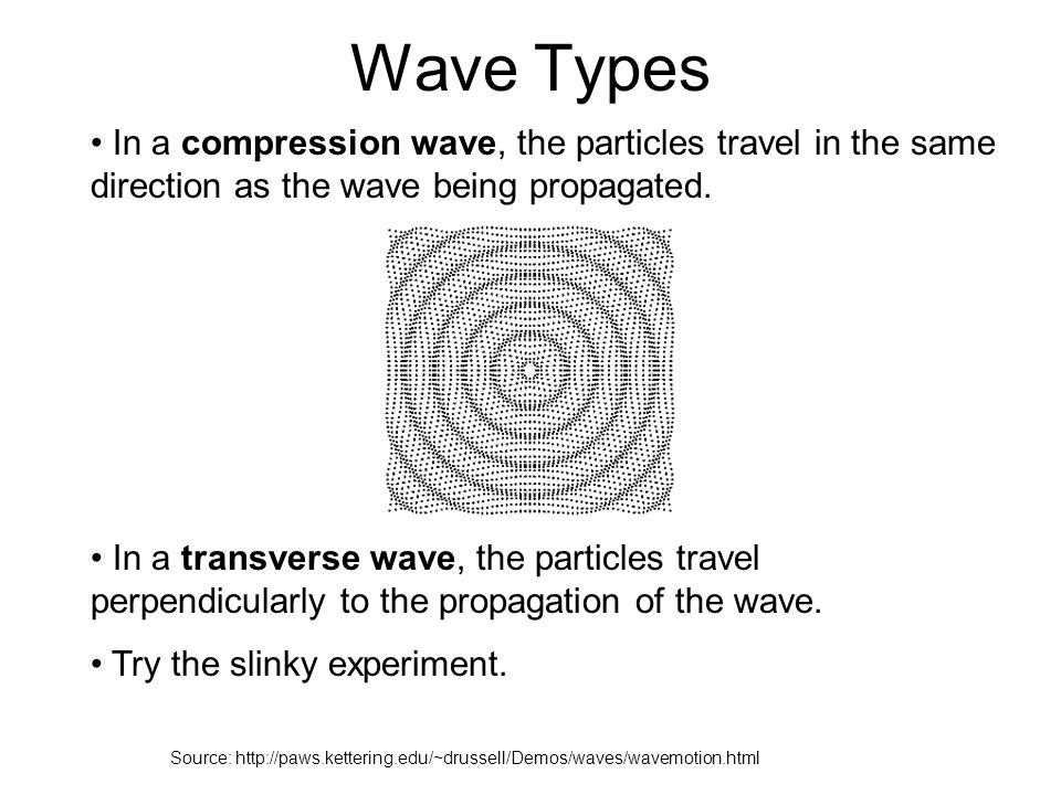 Compression Wave area of high pressure (compression) area of low pressure (rarefaction) Compression waves consist of alternating areas of high and low pressure We experience fluctuations in air pressure as sound.